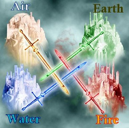 What Do The Elements Mean Cover