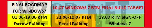 Windows 7 final