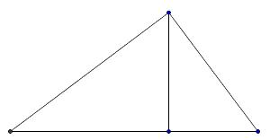 Altura sobre la hipotenusa