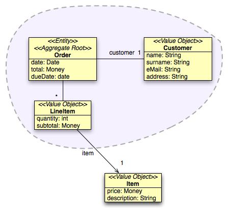 DDD order story 1.1.jpg