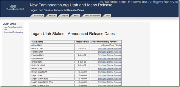Logan Utah Stakes Table