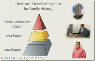 There are 3 levels of Support for Family History: Church Headquarters Support, Area Support, Local Support