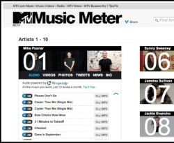 Music Search MTV developed 345 gaming products
