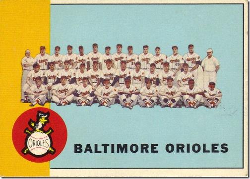 1963Os