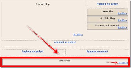 come aggiungere attribuzione copyright blog