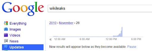 wikileak hype