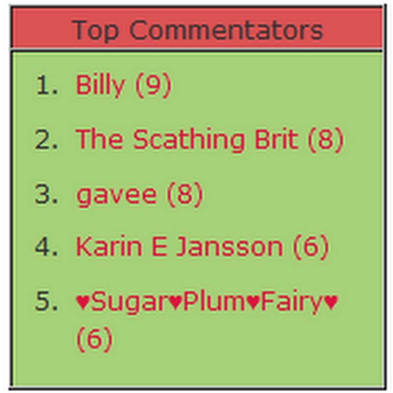Creating Top Commentators widget for Blogger
