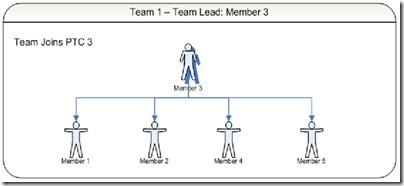 team4b