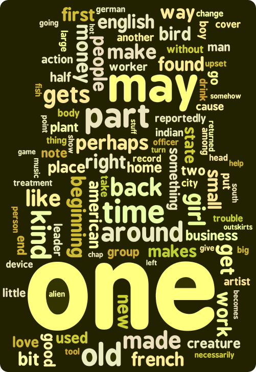 Sankalak-wordle