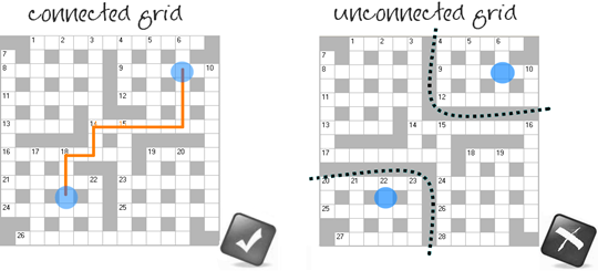Crossword Grids: Connected, Unconnected