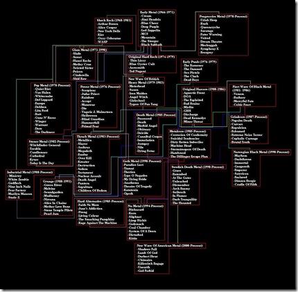 Metal_Genealogy