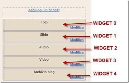 widget blogger numerazione