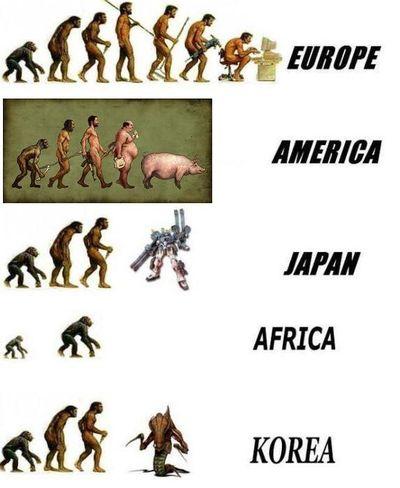 Пути и цели эволюции