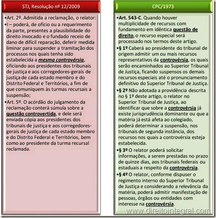 STJ, Resolução nº 12/2009 e art. 543-C do CPC. Quadro Comparativo.