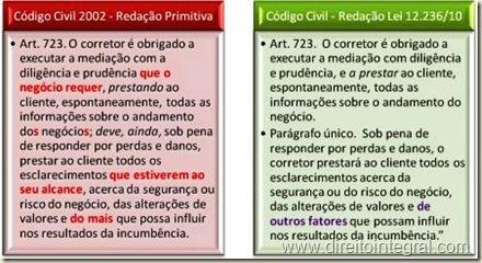 Lei 12236/2010 - Redação Anterior e Nova do Art. 723 do Código Civil. Quadro Comparativo