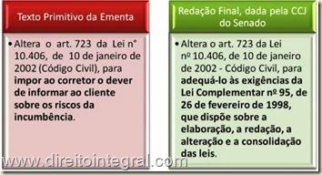 Lei 12.236/2010 Quadro Comparativo das Ementas.
