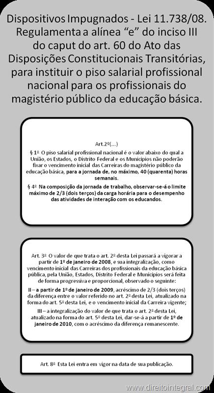 Lei 11738 - Piso Salarial Professores Escolas Públicas
