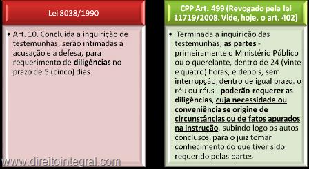 Artigo 402 cpp