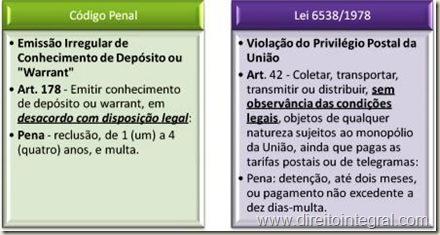 Código Penal - CP - Art. 178. Crime de Emissão Irregular de Conhecimento de Depósito ou Warrant.
