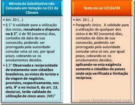 Lei 12134/09. Visto Para o Brasil. Prazo de Validade.