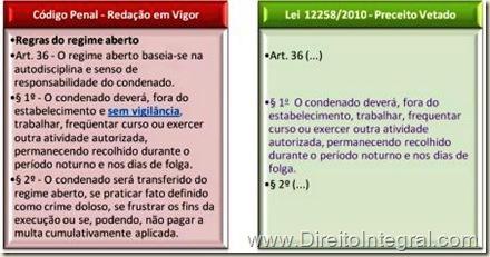 Código Penal. Regras do Regime Aberto. Alteração do §1º do artigo 36, feita pela lei 12258/10, vetada pelo Presidente da República. Quadro Comparativo.