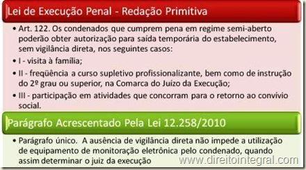 Lei 12258/2010. Quadro Comparativo. Lei de Execução Penal. Monitoração Eletrônica de Condenado. Artigo 122, Parágrafo Único.