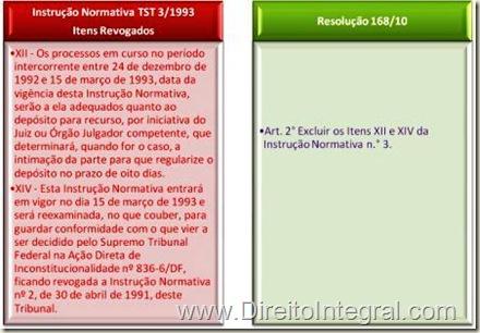Resolução 168/10 do TST, art. 2º. Revogação dos itens XII e XIV da IN 3/1993