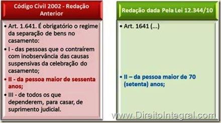 CC/2002. art. 1641 - É obrigatório o regime de separação de bens no casamento: II da pessoa maior de 70 (setenta) anos;