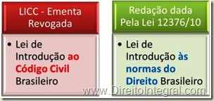 Ementa revogada: Lei de Introdução ao Código Civil Brasileiro. Redação dada pela lei 12.376/2010: Lei de Introdução às Normas do Direito Brasileiro.