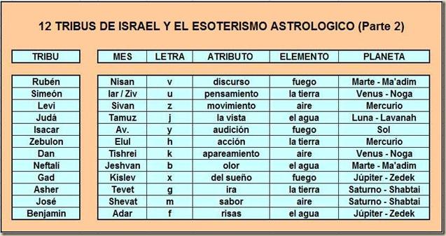 12 tribus ateismo 2
