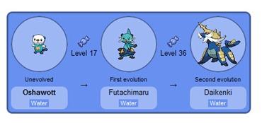 Conheça os Pokémons iniciais de Black & White Osha_thumb%5B2%5D