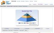 site para fazer gráficos diychart
