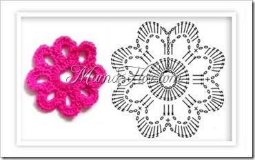 Flor Tejida a Crochet…