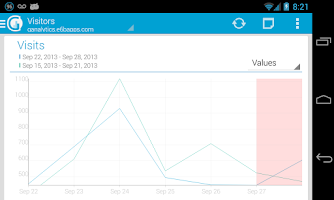 Screenshot of gAnalyticsPro-Google Analytics