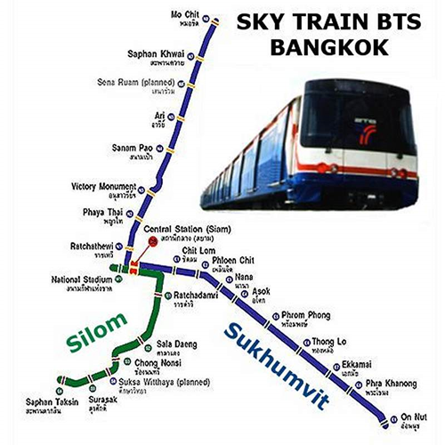 خريطة قطار