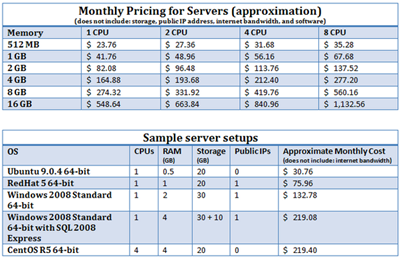 BlueLock_vCloudExpress_pricing2