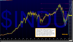 indu_big_bear_flag_pattern