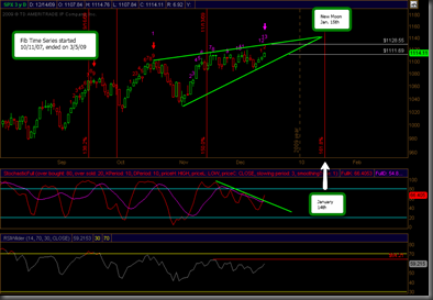 SPX_daily_TD_countdown