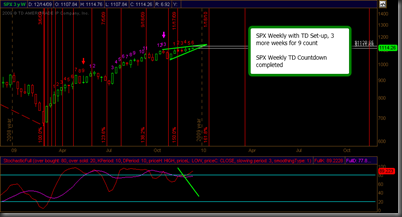 SPX_weekly_countdown