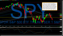 spy_daily_eod_6_24