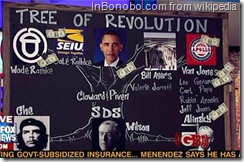 Glenn Beck Tree of Revolution