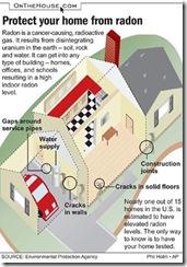 EPA - radon
