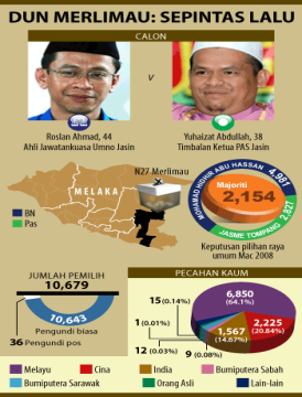 merlimau-after-nomination-bahasa_26feb