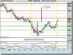 EUR_USD Spot25092010