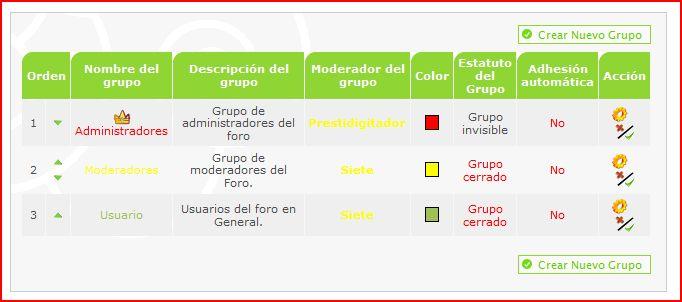 Conflicto en Color de Administrador y Moderadores (Resuelto) Imagen1
