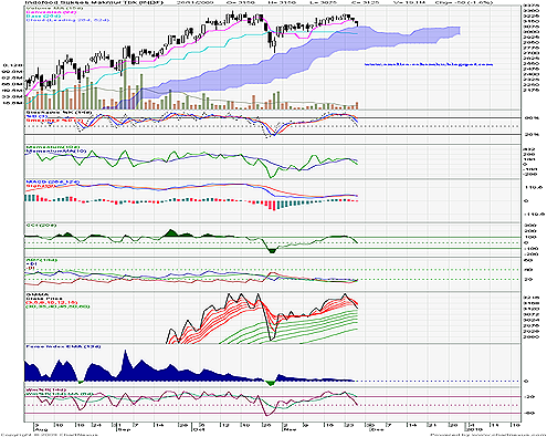 indf261109daily