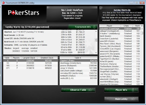 My 3rd big poker tournament victory