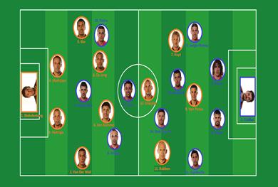 FINAL Copa - Holanda x Espanha