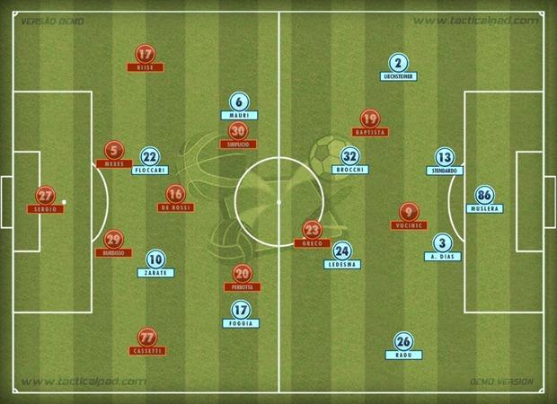 Lazio x Roma 3