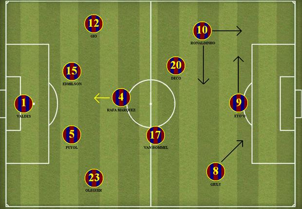 Barça 05-06